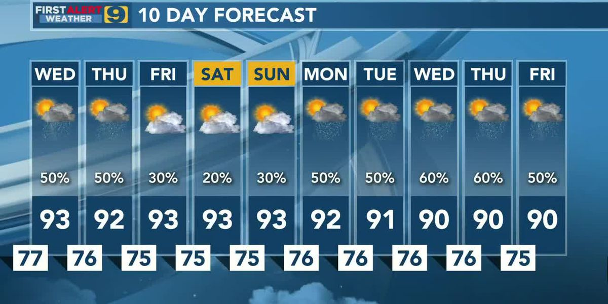 FIRST ALERT FORECAST: Tuesday, July 14