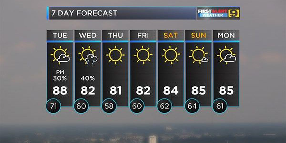 Cooler, drier weather on the way for much of WAFB viewing area