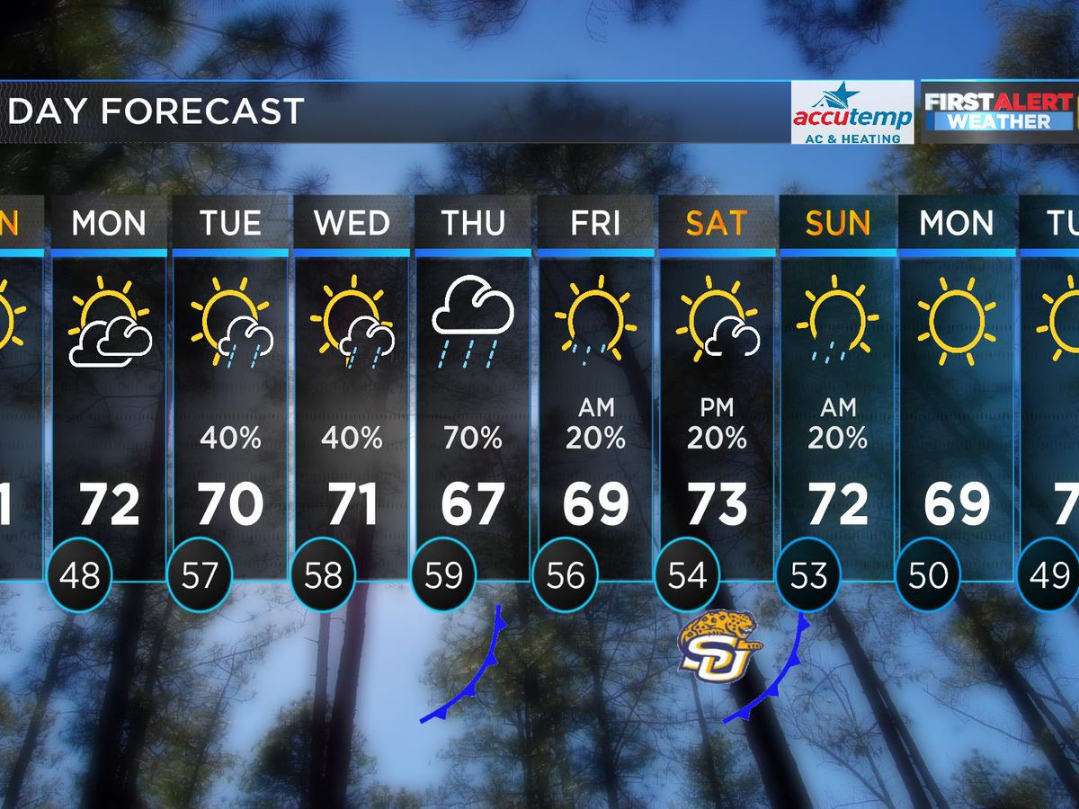 FIRST ALERT FORECAST: Sunny, cool Sunday ahead of another cold front this week