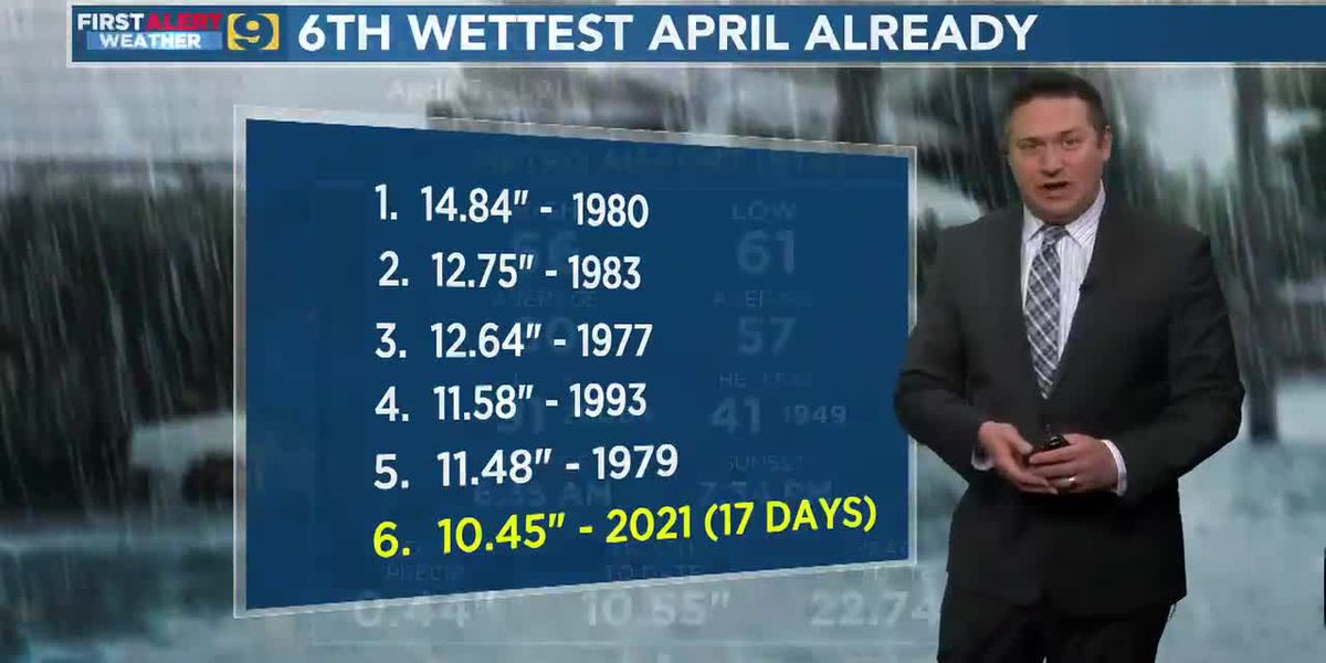 9News at 6 weather, Sat. Apr. 17, 2021