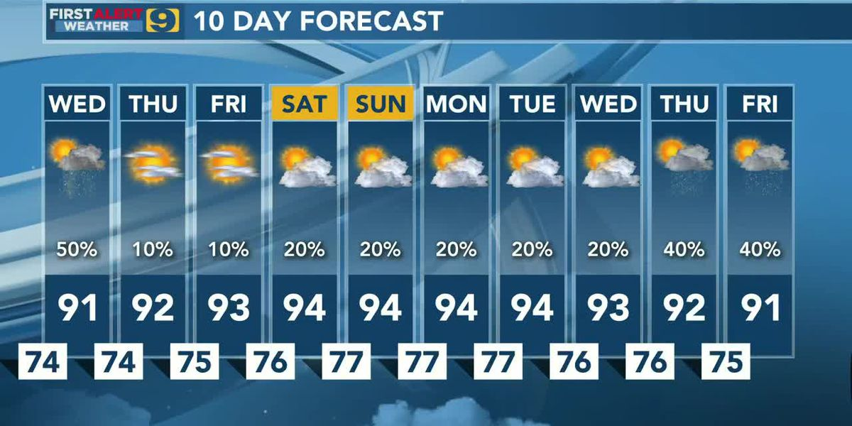 FIRST ALERT 5 P.M. FORECAST: Tuesday, July 7
