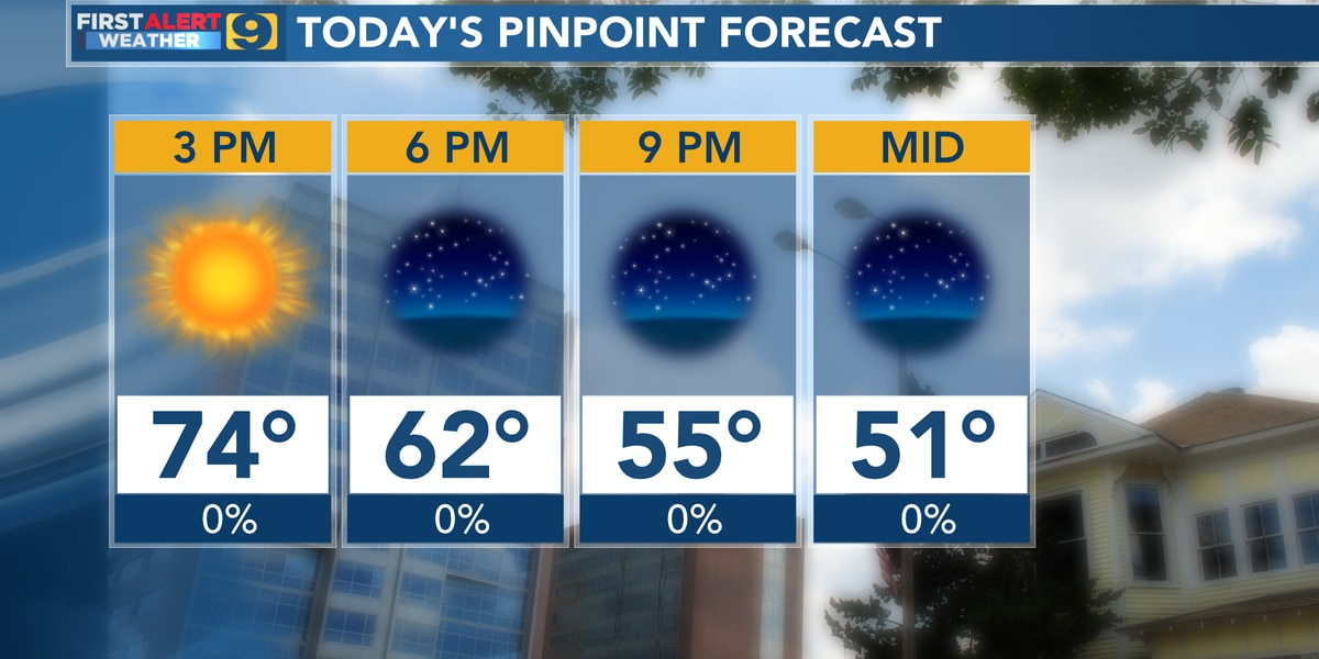 FIRST ALERT FORECAST: Beautiful fall weather continues!