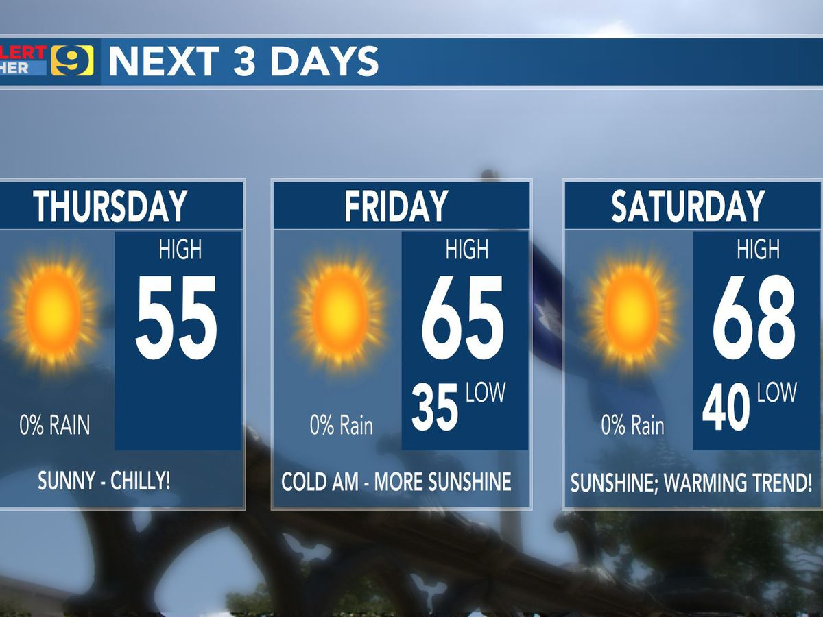 FIRST ALERT FORECAST: The big chill is back