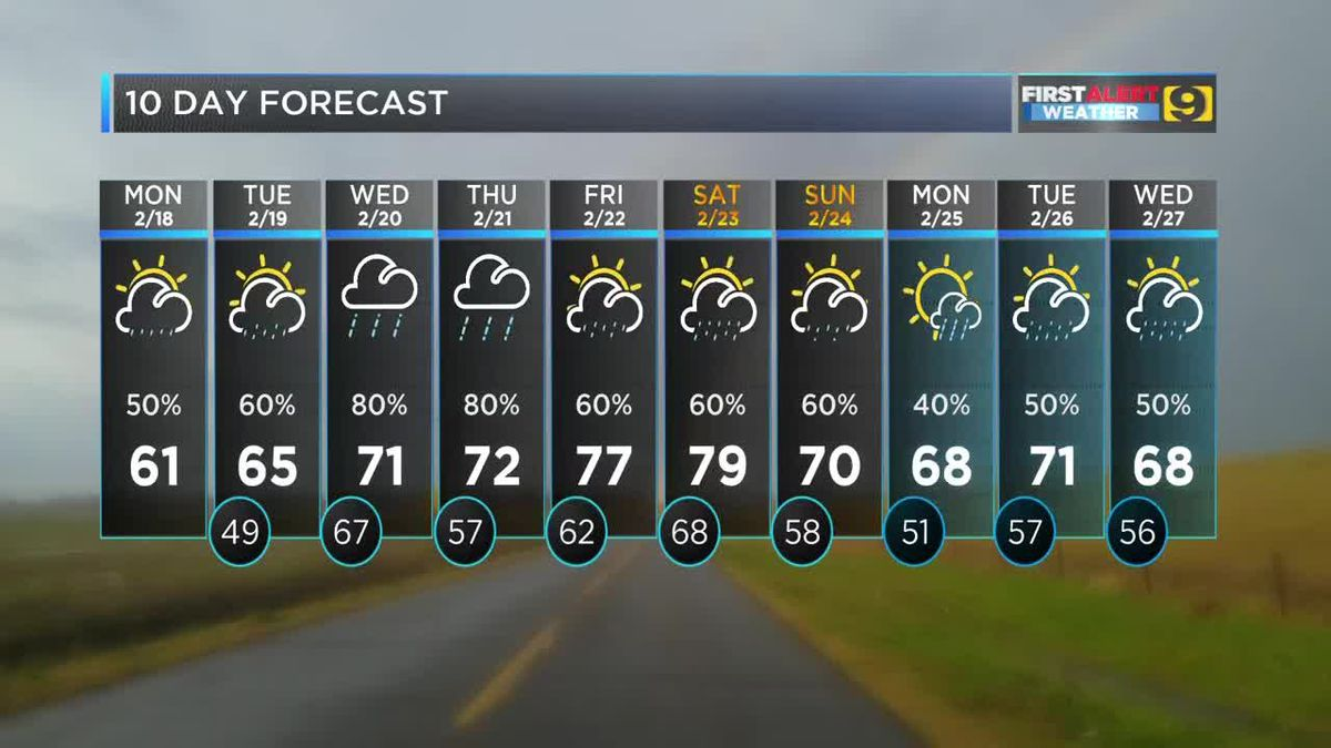 FIRST ALERT FORECAST: Low-end risk for severe weather Tueday