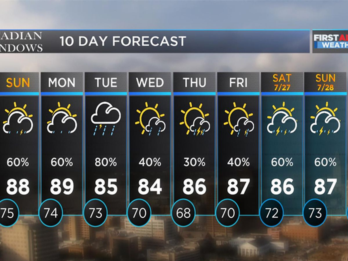 FIRST ALERT FORECAST: Scattered to numerous thunderstorms this afternoon