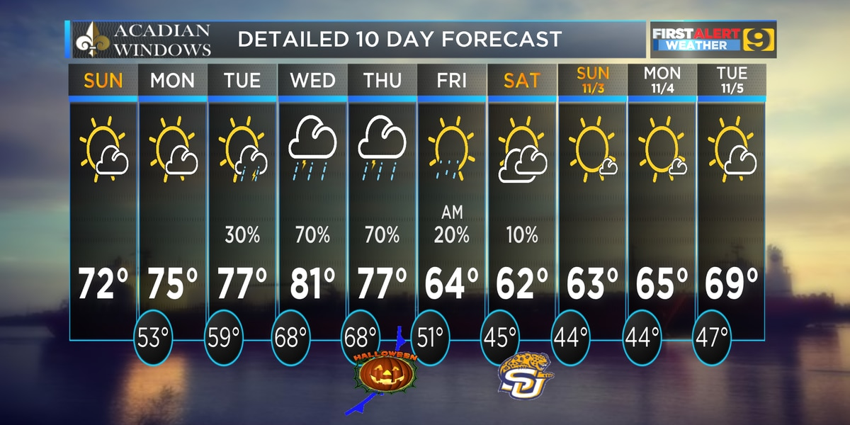 FIRST ALERT FORECAST: Cooler-than-normal temperatures to start the week