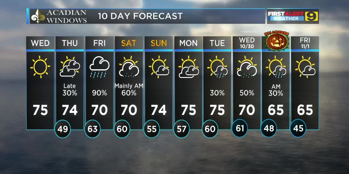 FIRST ALERT NOON FORECAST: Wed., Oct. 23 - Beautiful weather will continue into afternoon