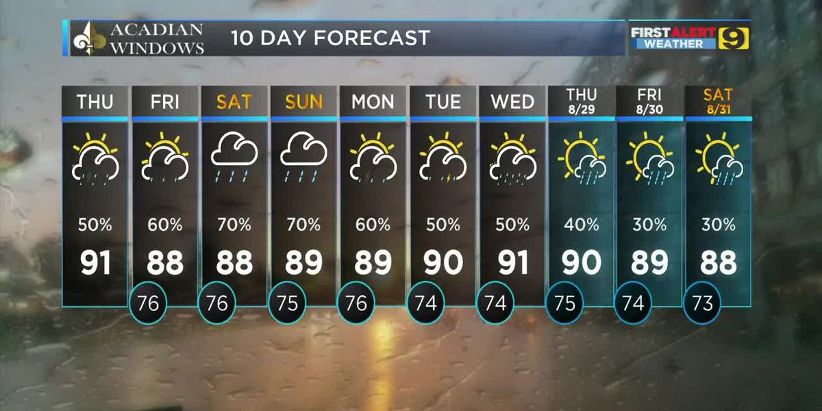 FIRST ALERT FORECAST: Thurs., Aug 22 - Another rainy afternoon