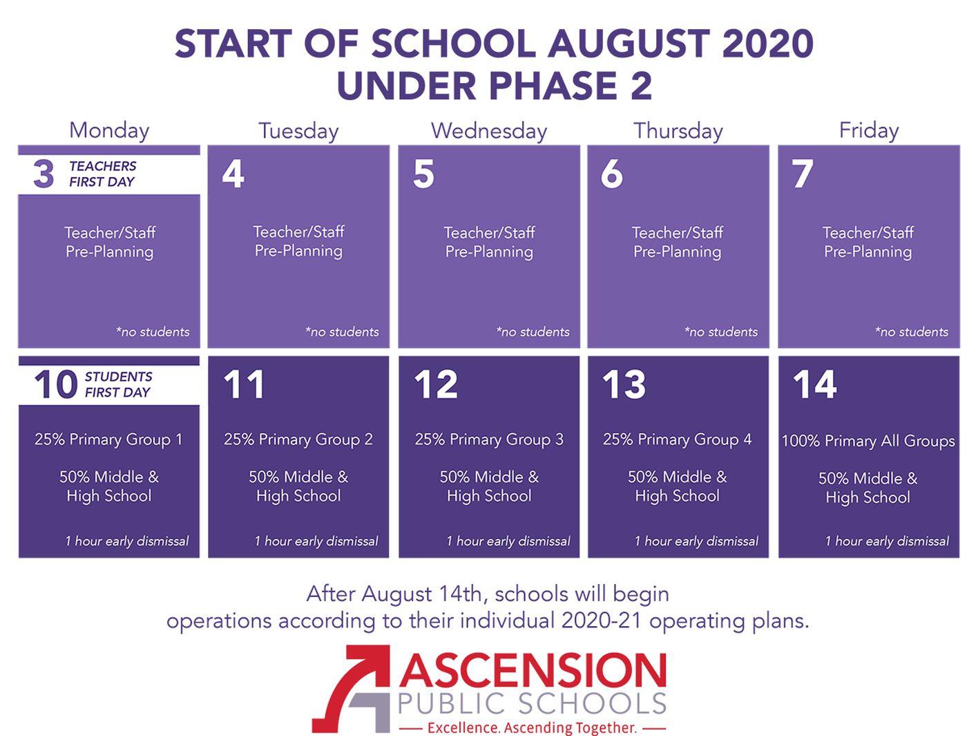 Start of Ascension Parish Public Schools