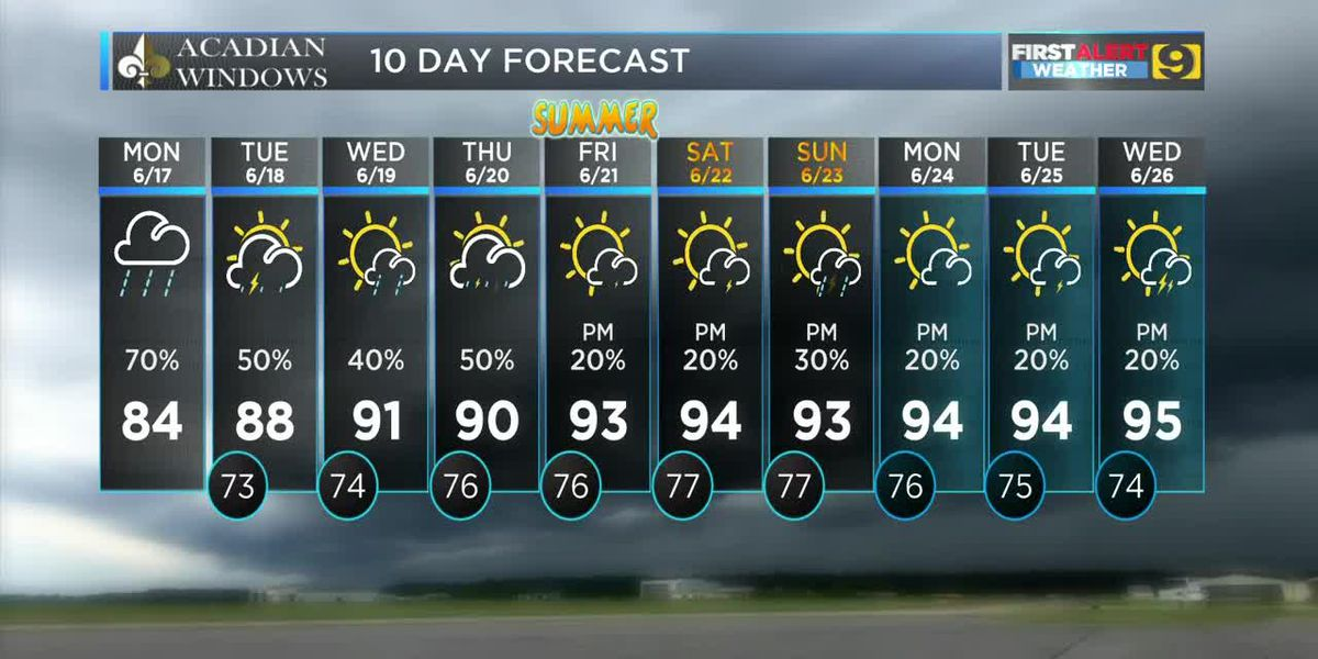 FIRST ALERT FORECAST: Mon. June 17 - Rain returns