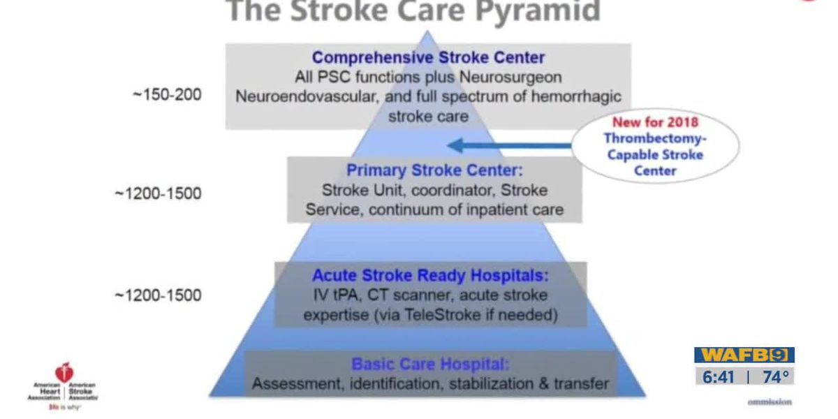 Stroke care accessibility in East Baton Rouge Parish is limited