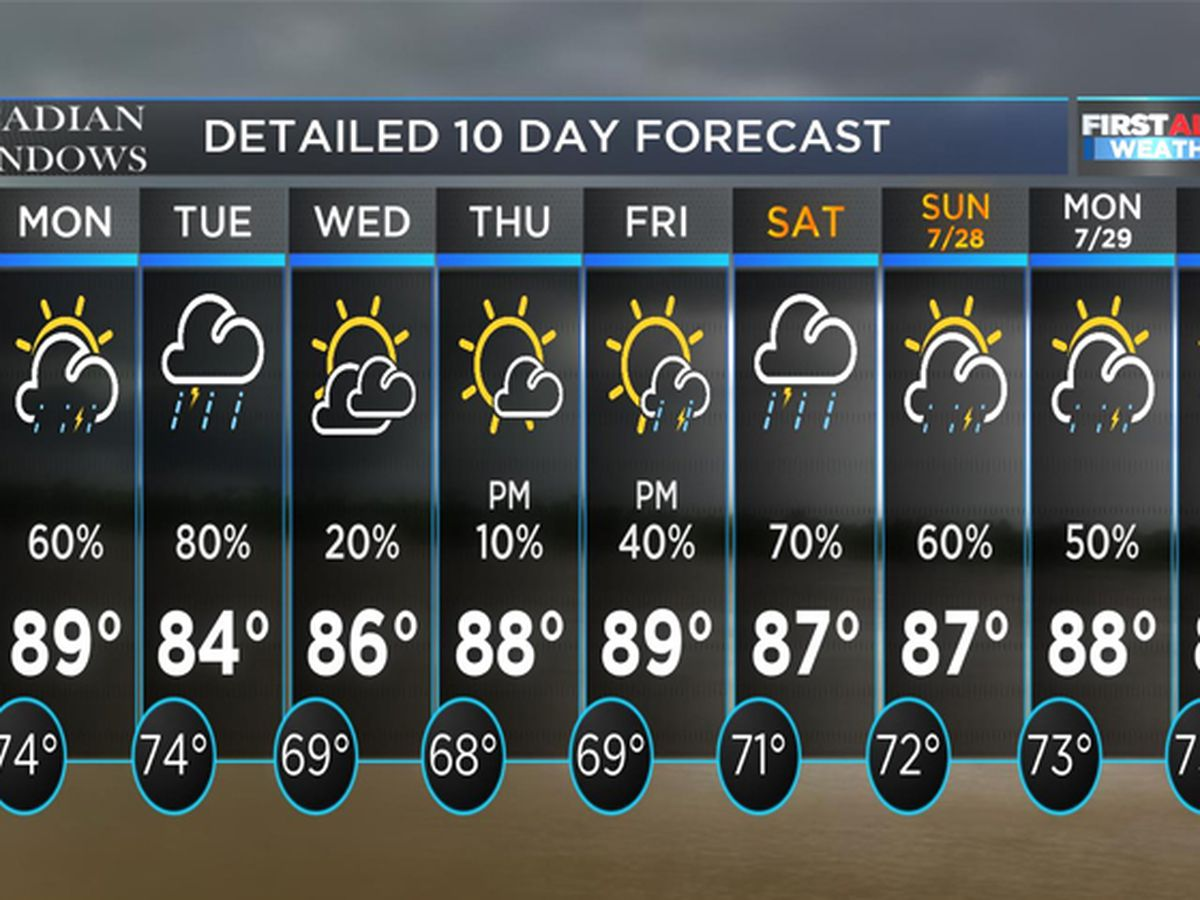 FIRST ALERT FORECAST: Expect early afternoon showers and upper-80s temperatures