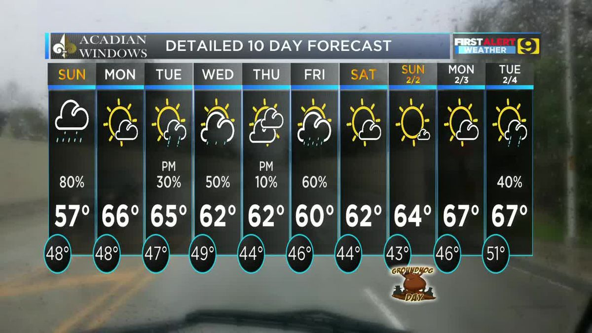 FIRST ALERT FORECAST: Rain likely around lunchtime Sunday
