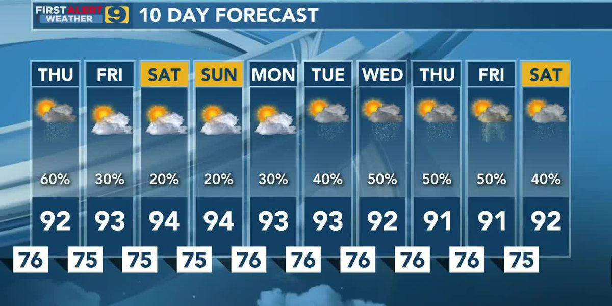 FIRST ALERT 5 P.M. FORECAST: Wednesday, July 15