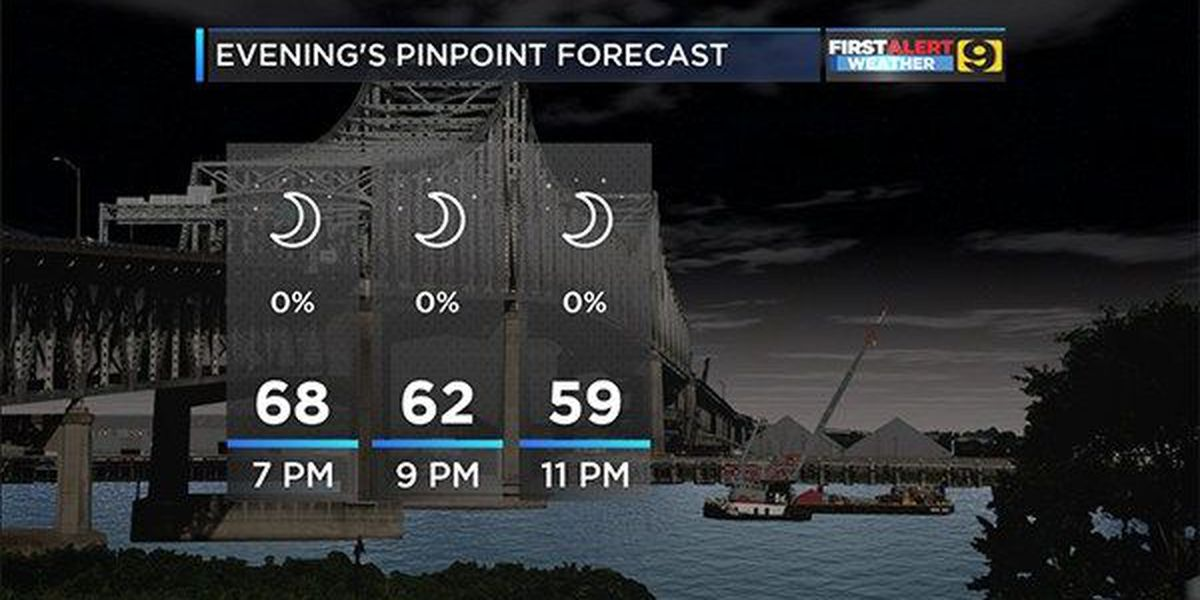 A few more Autumn days on the way, but rain working its way back into forecast