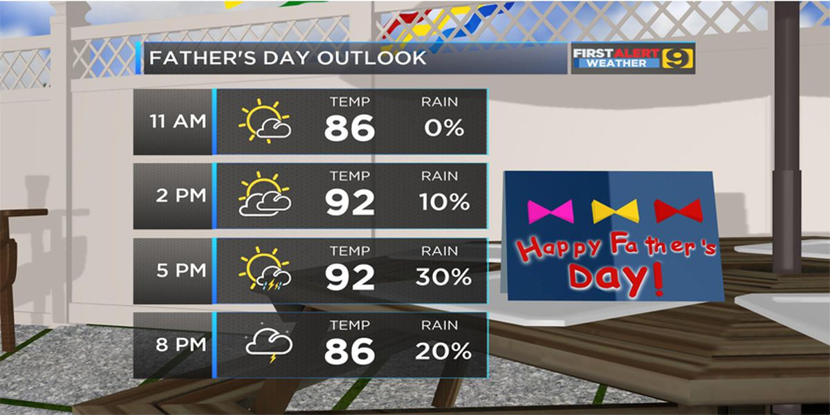 FIRST ALERT FORECAST: Soggy late Father's Day for some