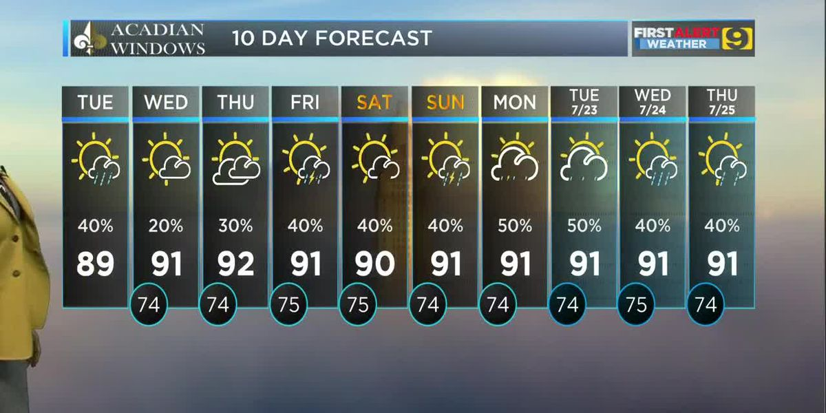 FIRST ALERT FORECAST: Tues. July 16 - Steamy and dry