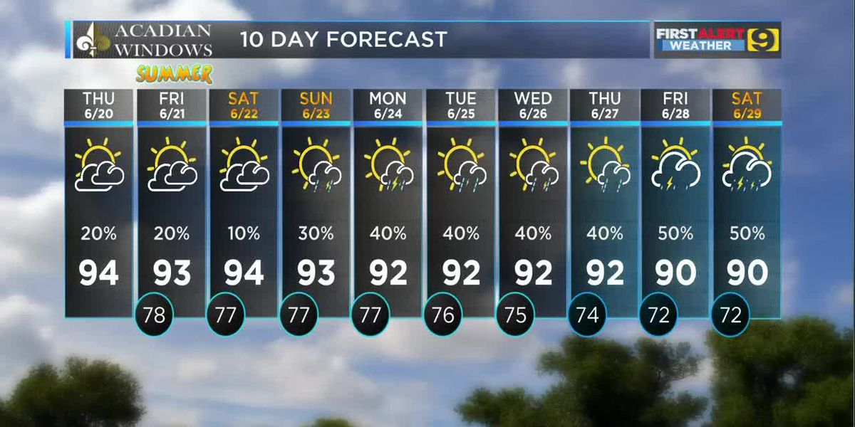 FIRST ALERT FORECAST: Thurs. June 20 - Heat advisory
