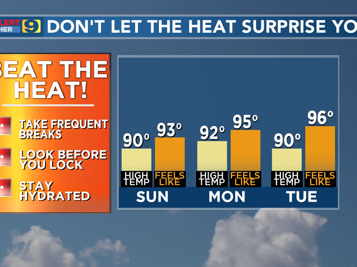FIRST ALERT FORECAST: Heat returns to end May and start June