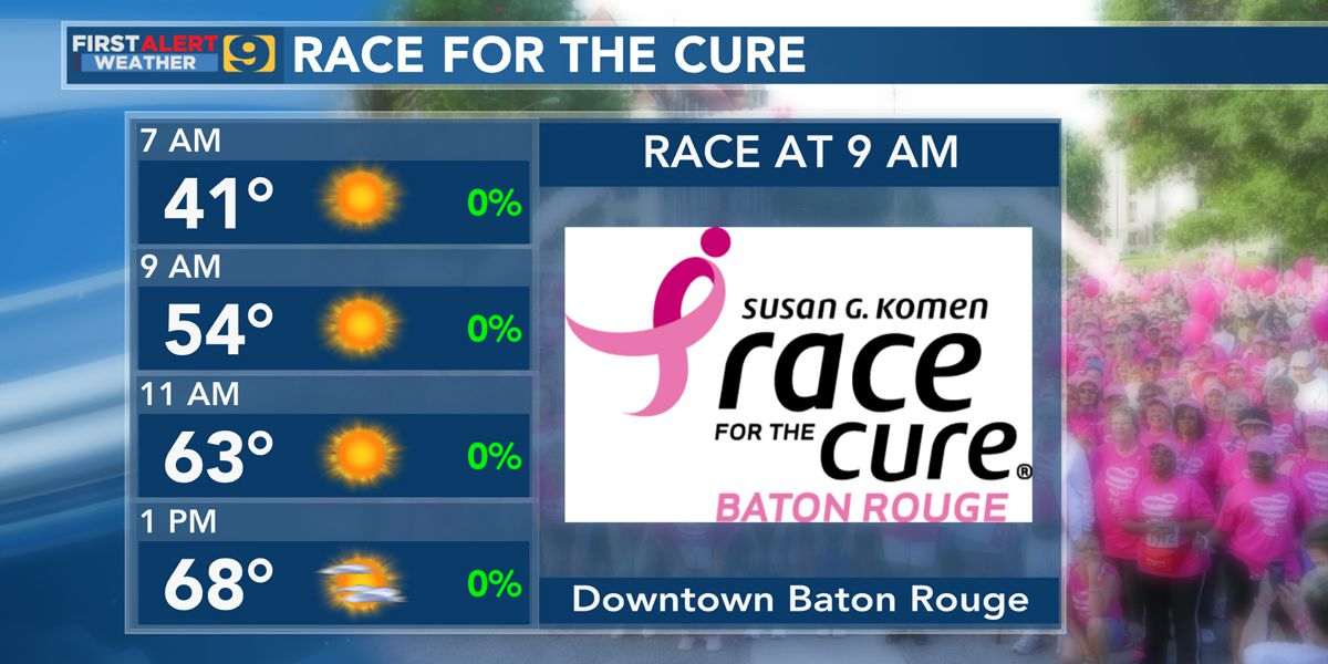 Weather looks picture perfect for Race For the Cure on Feb. 29