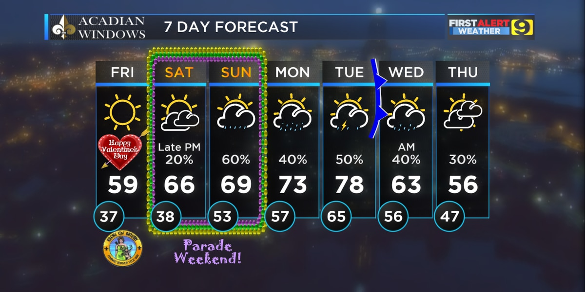 FIRST ALERT FORECAST: Mainly clear, cold Saturday; rains return Sunday