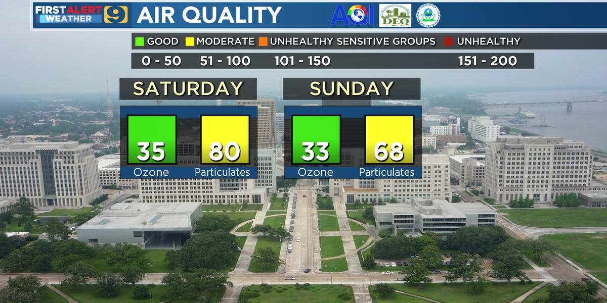FIRST ALERT FORECAST: Improving air quality this weekend