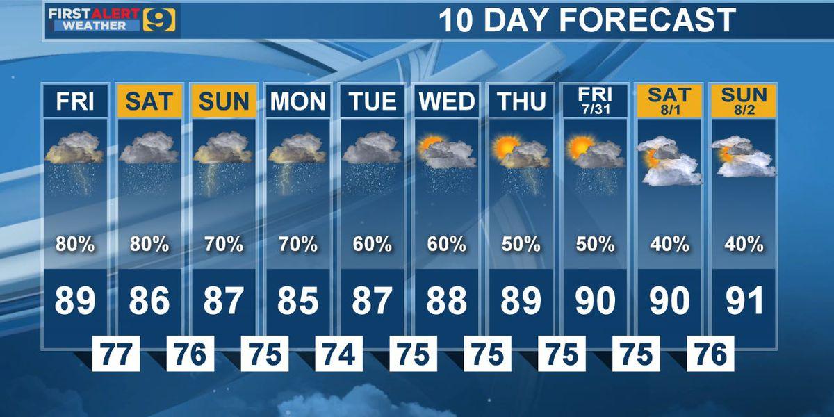 FIRST ALERT FORECAST: Rain expected as TS Hanna churns across Gulf
