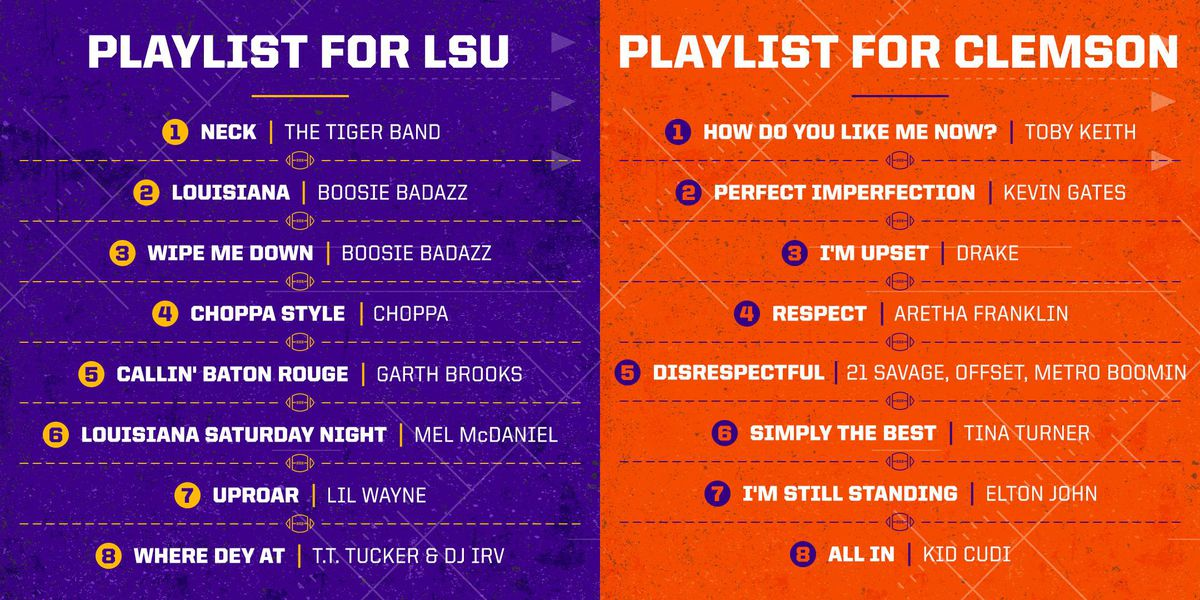 Espn Released A Playlist For The Natty And Lsu S Is Infinitely Better