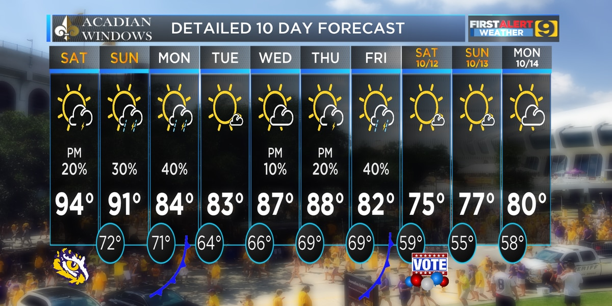 FIRST ALERT FORECAST: Two more hot days before feeling more like autumn