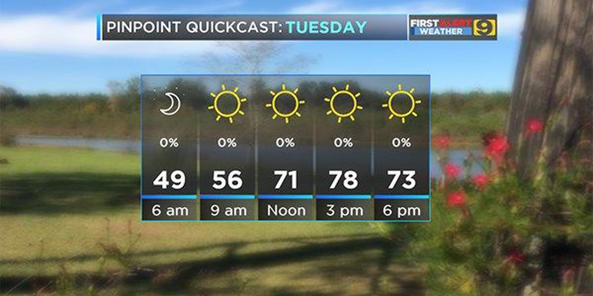 Cool, fall weather finally here; another cold front on the way for the weekend