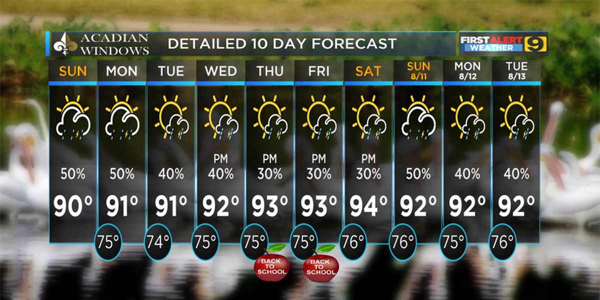 FIRST ALERT FORECAST: Temps to reach the low 90s before passing showers come through Sunday