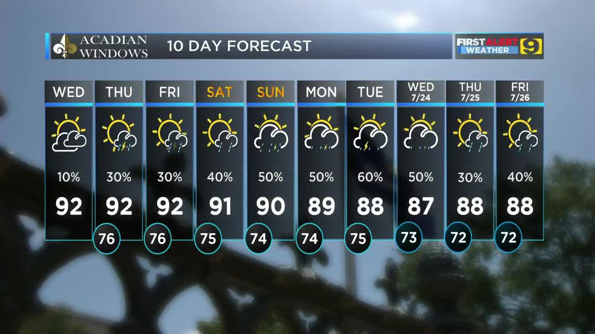 FIRST ALERT FORECAST: Wed., July 17 - Rain chances return for weekend
