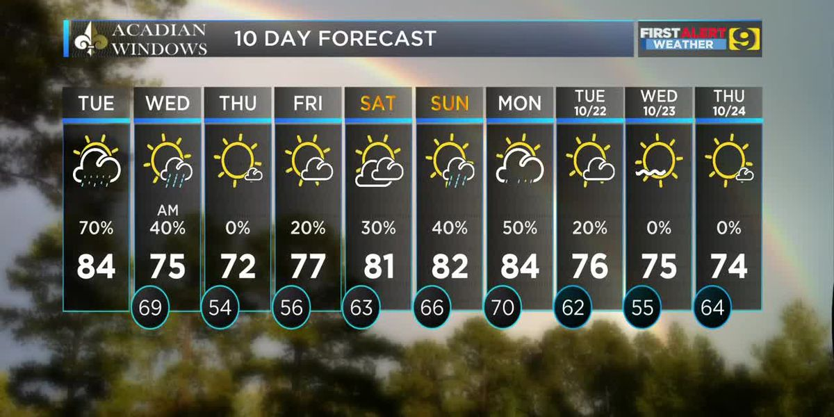 FIRST ALERT FORECAST: Tues., Oct. 15 - Foggy, rainy