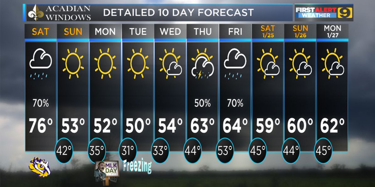 FIRST ALERT FORECAST: Cold front to bring rain and colder temperatures