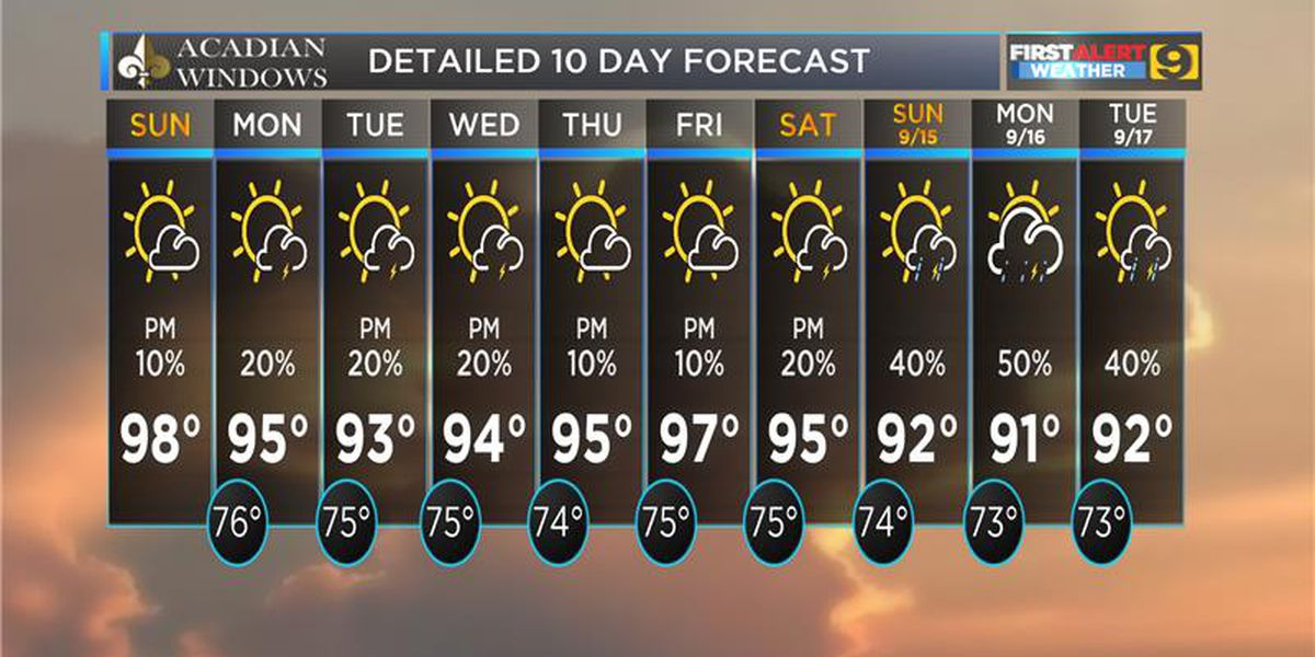FIRST ALERT FORECAST: Feels like temperatures to hit triple digits during Sunday heat advisory for local area