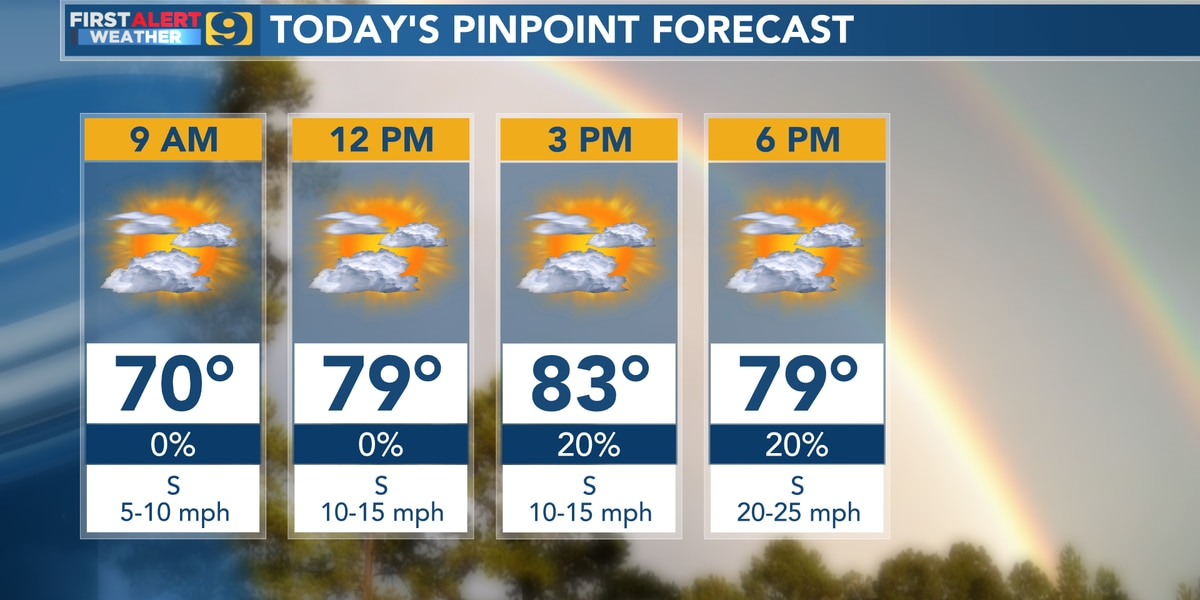 FIRST ALERT FORECAST: Warm start to the day with thunderstorms approaching