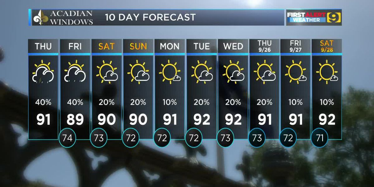 FIRST ALERT FORECAST: Thurs., Sept. 19 - Afternoon plans may get wet