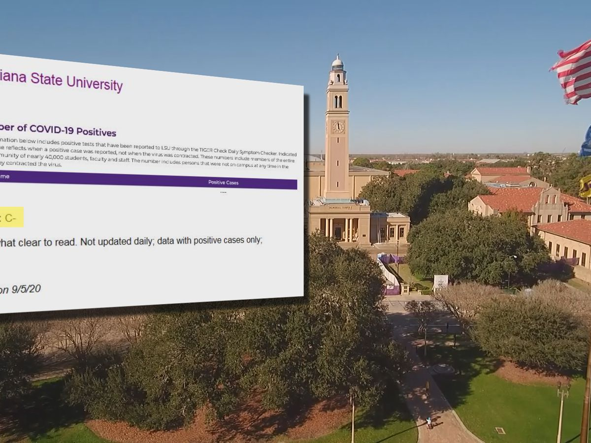 THE INVESTIGATORS: LSU coronavirus dashboard receives lowest transparency ranking in SEC