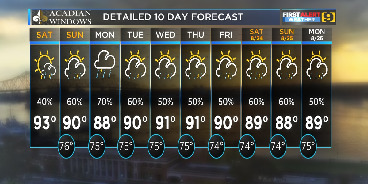 FIRST ALERT FORECAST: Afternoon scattered showers, thunderstorms expected for Saturday