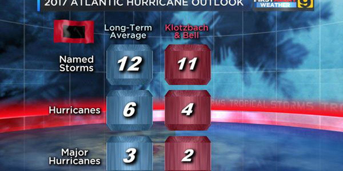 Forecasters issue outlook for upcoming hurricane season