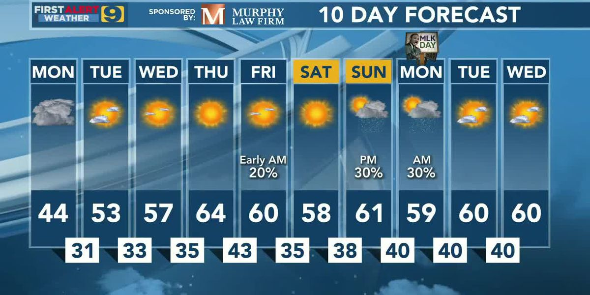 FIRST ALERT FORECAST: Wet & cold start to the week