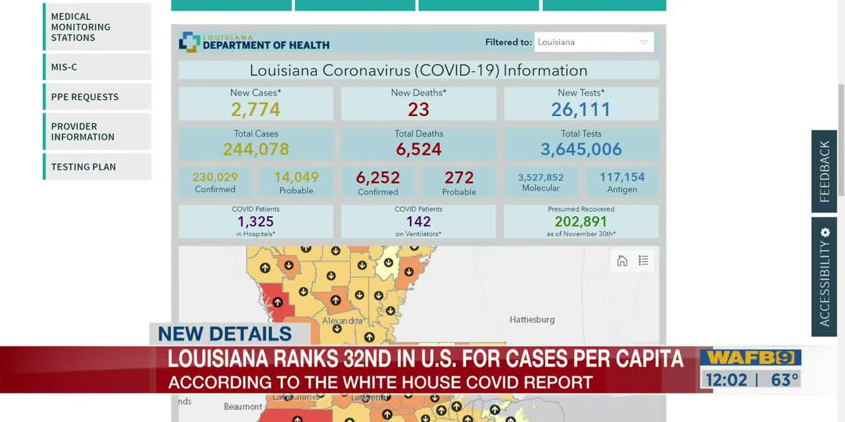 Over 1,300 COVID hospitalizations reported by LDH on Dec. 3