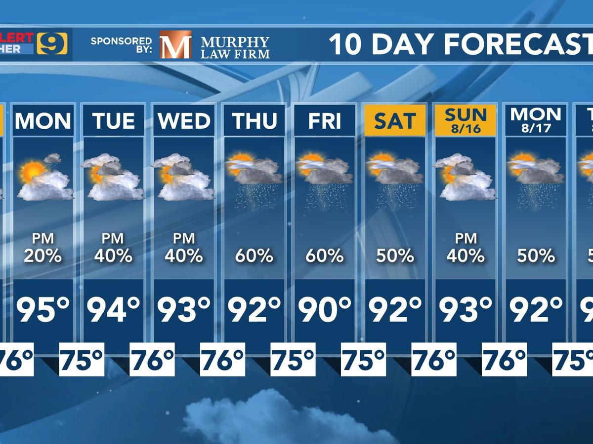 FIRST ALERT FORECAST: Typical summer pattern next few days