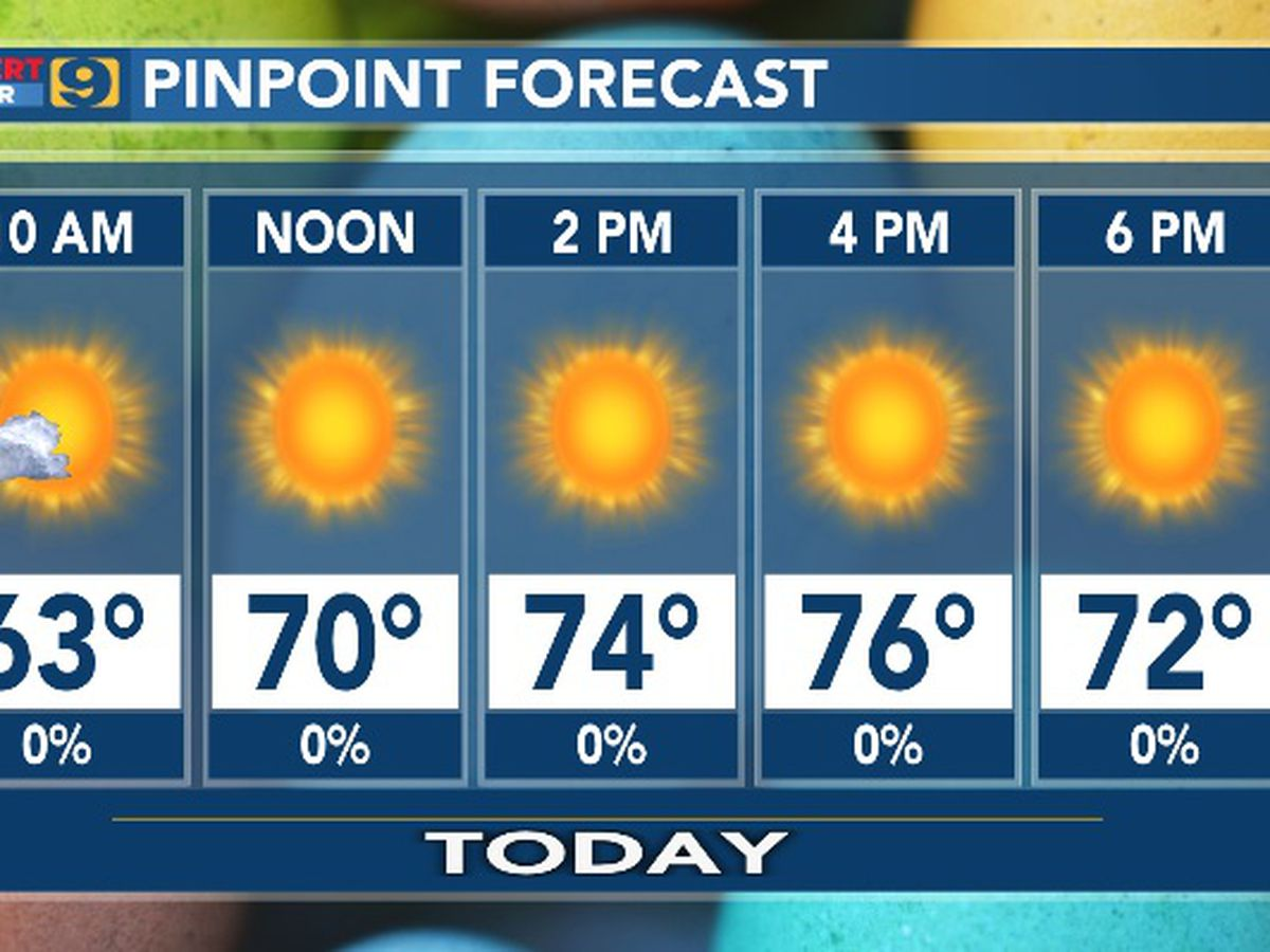FIRST ALERT FORECAST: A partly cloudy start, then onto sunny skies with highs in the mid 70s