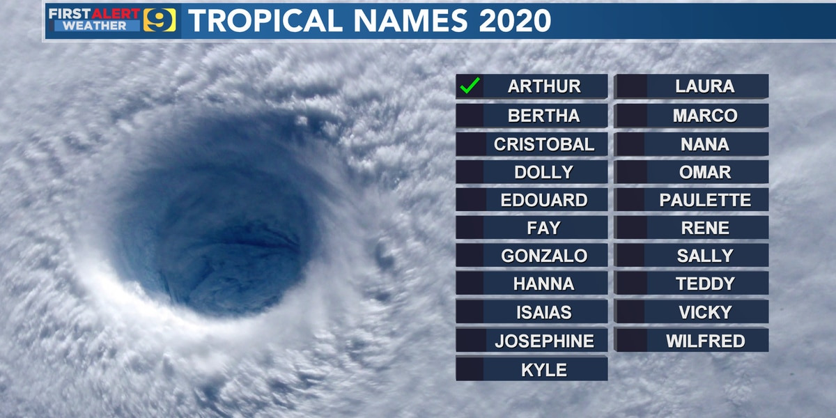 List of 2020 tropical storm and hurricane names for ...