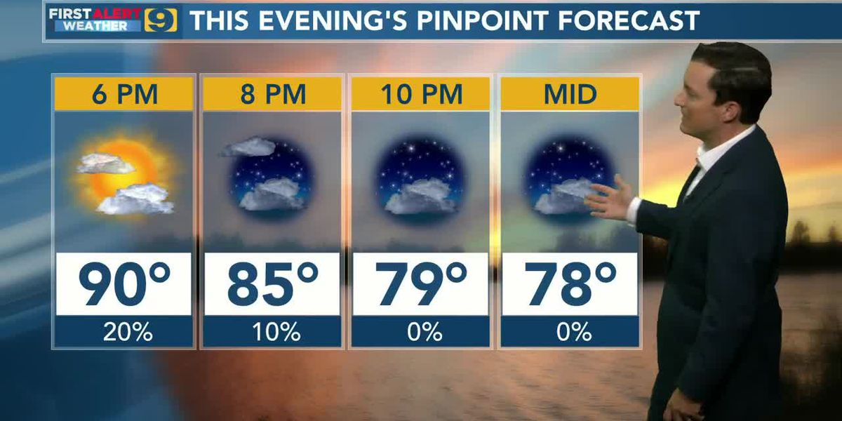 FIRST ALERT 4 P.M. FORECAST: Wednesday, Aug. 5
