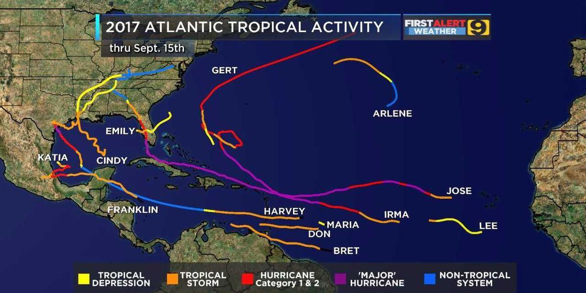 2017 Hurricane Season: Where we stand