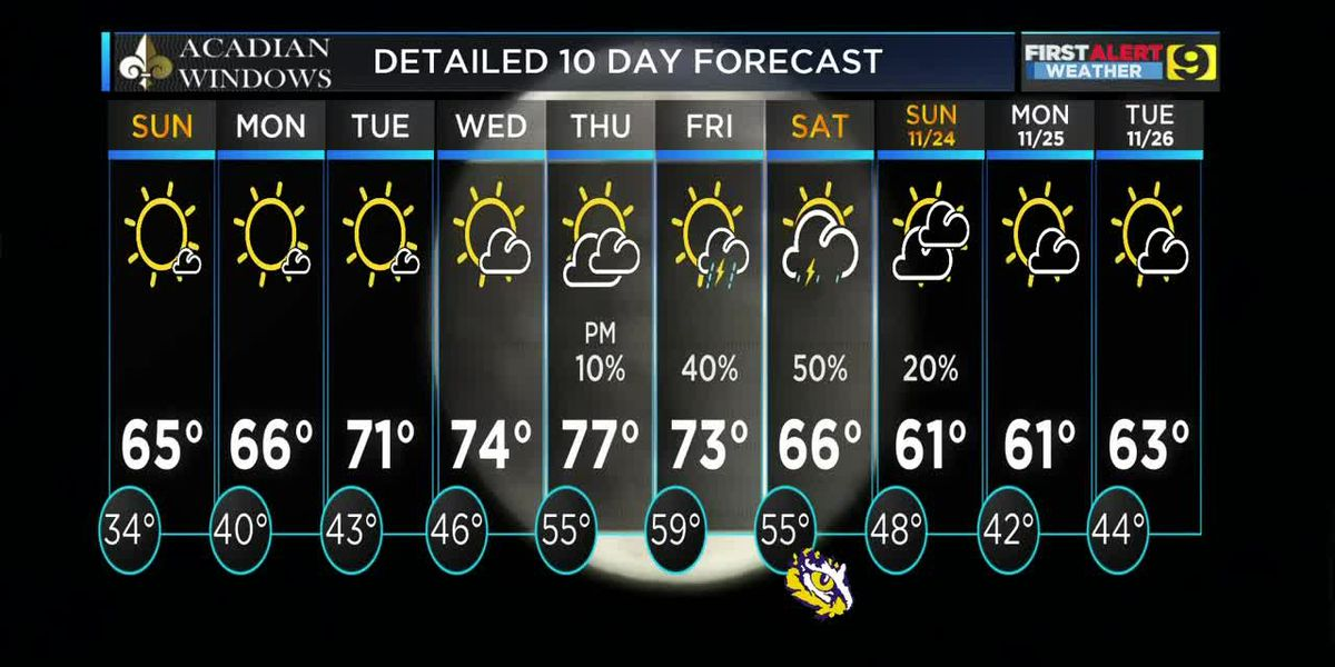 FIRST ALERT 10 P.M. FORECAST: Saturday, Nov. 16