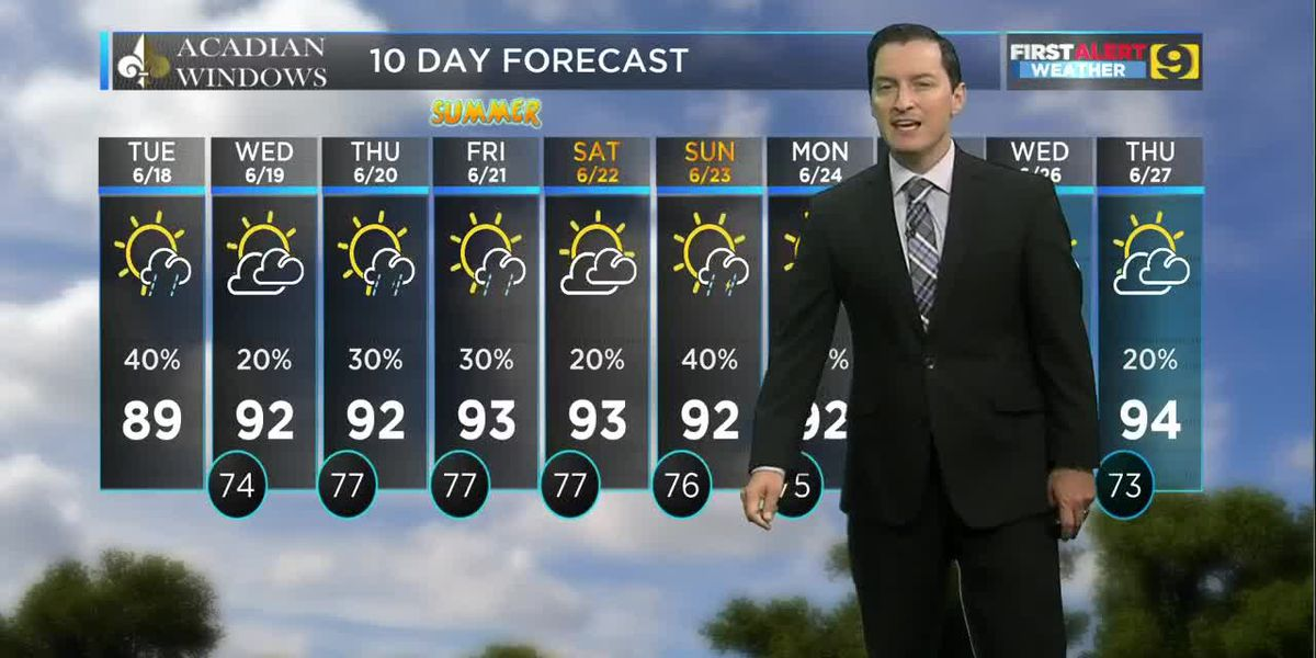 FIRST ALERT FORECAST: Tues. June 18 - Scattered storms this afternoon