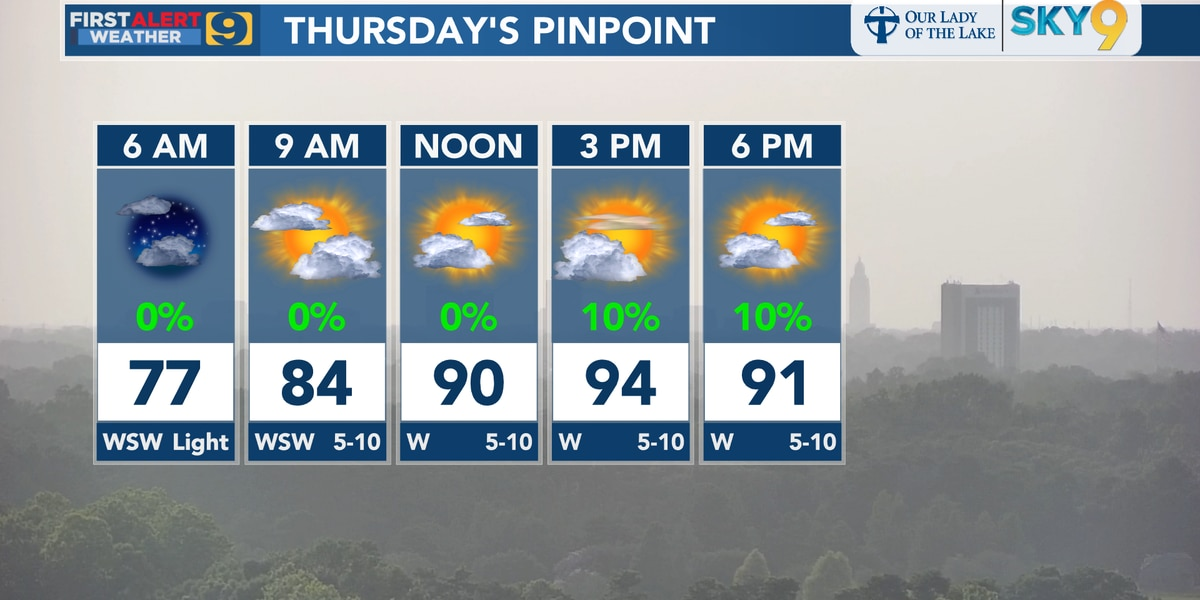 FIRST ALERT FORECAST: Heat advisory issued for second day in a row; one likely Thurs. too